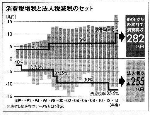 消費税ー法人税.jpg